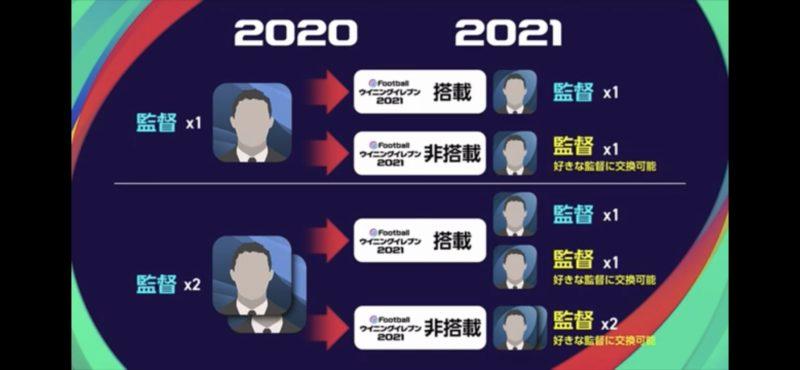 2021 アプリ 監督 ウイイレ